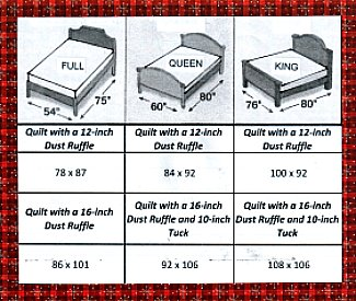 Queen Mattress Dimensions. A queen-sized mattress measures approximately 60 inches wide by 80 inches long. The standard depth is 7 to 9 inches. Suggested Quilt Sizes. A byinch quilt allows for a inch drape on all sides and it is sized for use with a dust ruffle.
